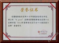 中国十大最大最具潜力品牌