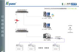 凯帕斯门禁系统联网,数据如何传输?卡片怎么识别?